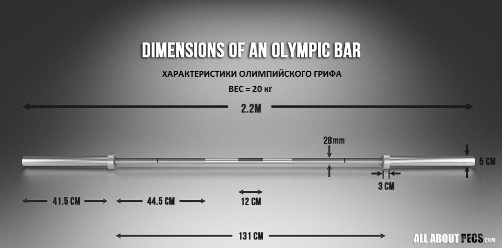 Характеристики олимпийского грифа