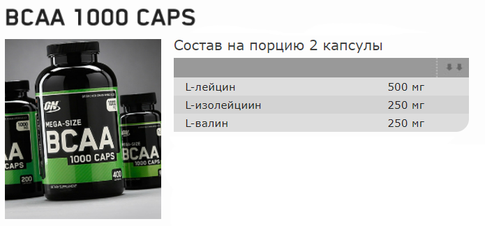 Этикетка BCAA 1000 caps Optimum Nutrition