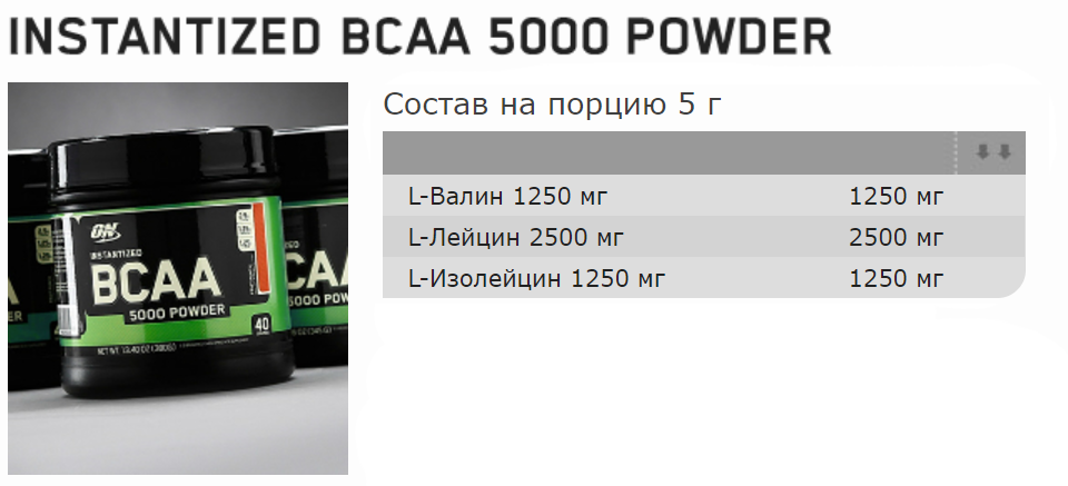 Этикетка BCAA 5000 Optimum Nutrition