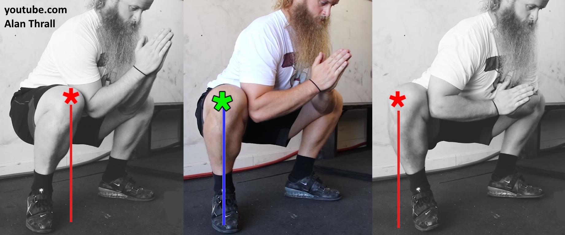 Положение колена над носком